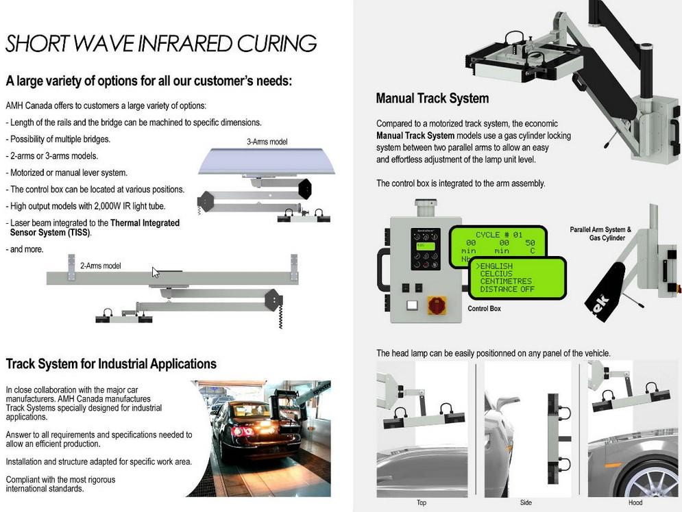 spectratek overhead paint drying pro line systems international rh prolinesystems net Forage Production Manual Walnut Production Manual