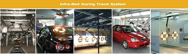 Spectratek Overhead Paint Curing System BMW KIA Factory Collage