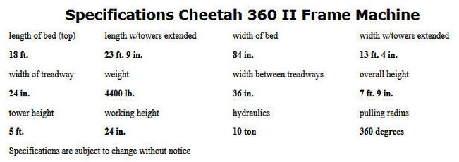 cheetah 360 frame machine specifications