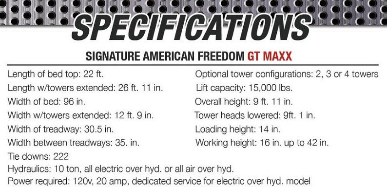 MAXX Frame Machine Specifications