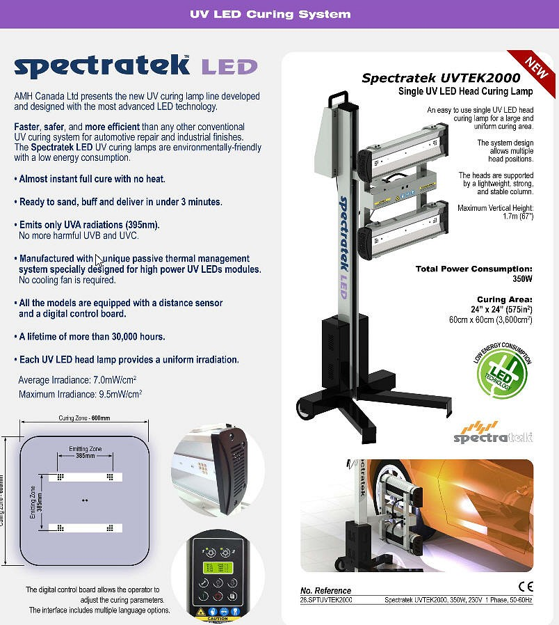 Spectratek Uv Ultraviolet Curing Lamps Pro Line Systems