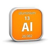 Aluminum Element symbol